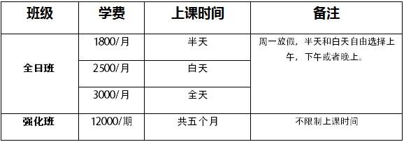 重庆长庚画室成考(考研 自考 专升本)招生简章