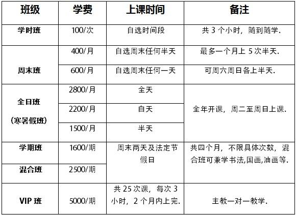 重庆长庚画室兴趣班(成人绘画)招生简章